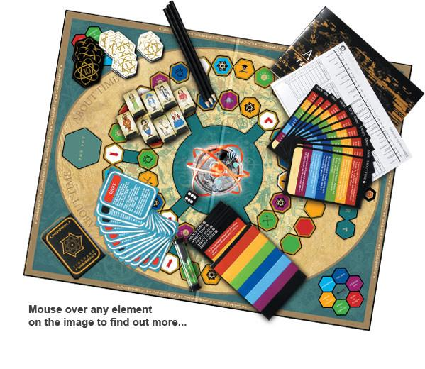 About Time Board Games